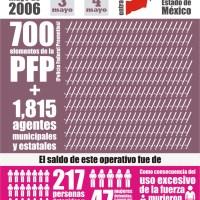 Mujeres denunciantes de tortura sexual exigen justicia por caso Atenco