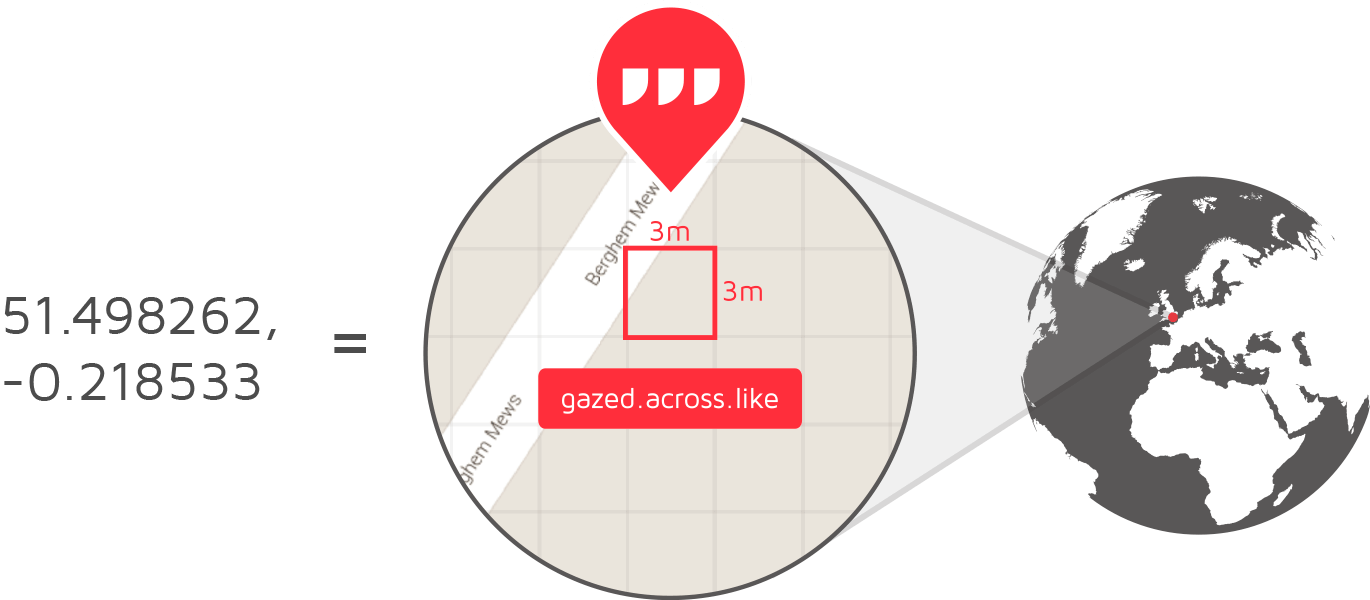 what3words_converter1