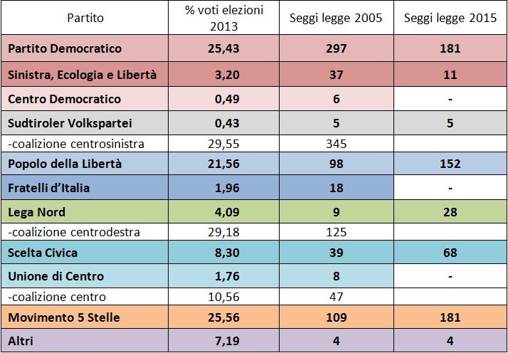 elezioni-2013-italicum-porcellum-mttarellum-elezioni-sistema-elettorale-italia-collegi-circoscrizioni-ff