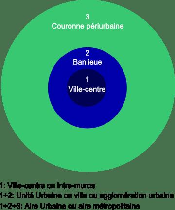 insee-ville-metropole-fr
