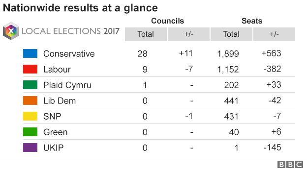 elezioni-regnounito-locali-uk-conservatori-laburisti-liberaldemocrtici-snp-ukip (4)