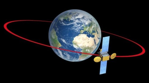 Geostationary_orbit