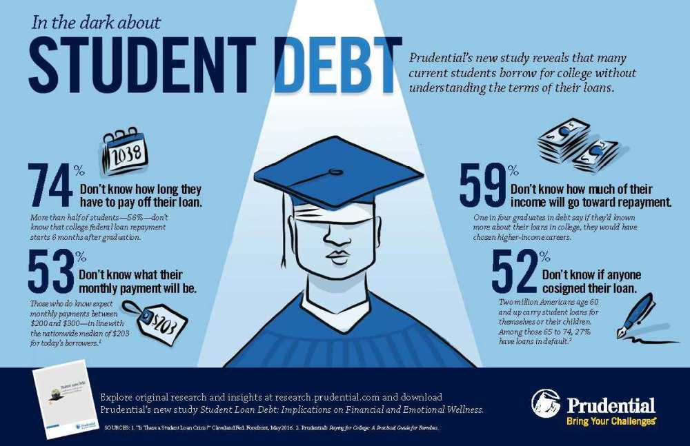 5_Student_Debt_(003).jpg