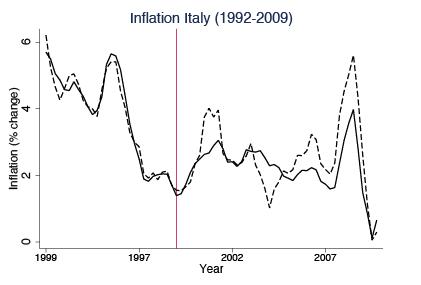 Inflazione 1