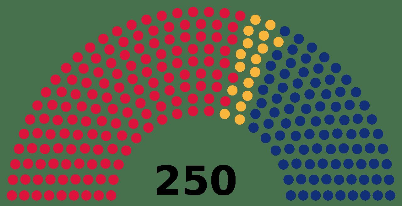Elezioni-Mozambico-Frelimo-Renamo.png