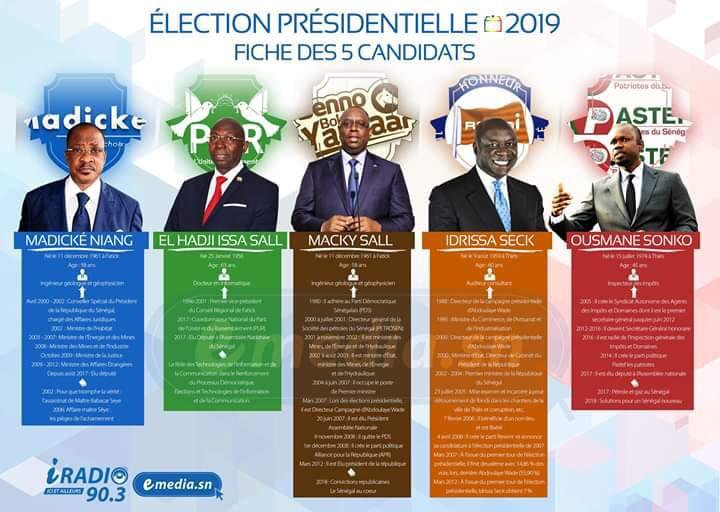 Candidati Senegal