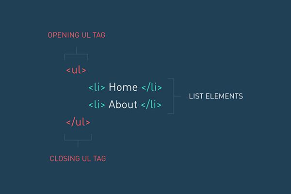 Изменение маркеров списка на CSS