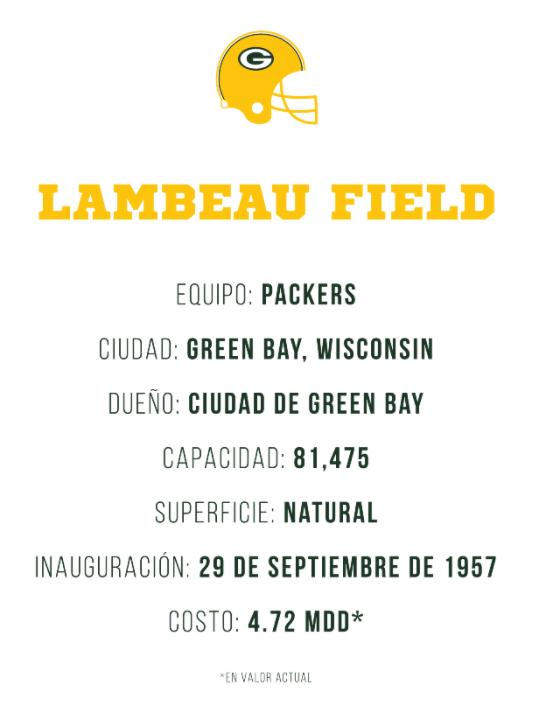 NFL aduanas equipos estadios Estadios complicados Green Bay