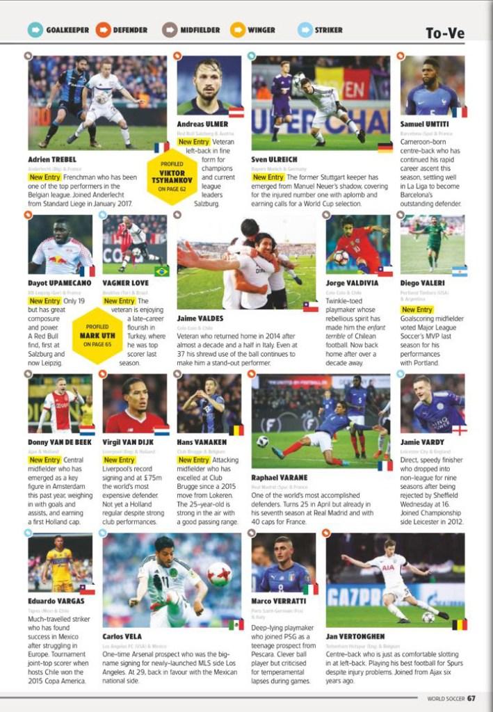 México Mundial World Soccer 500 Jugadores Rusia 2018 3