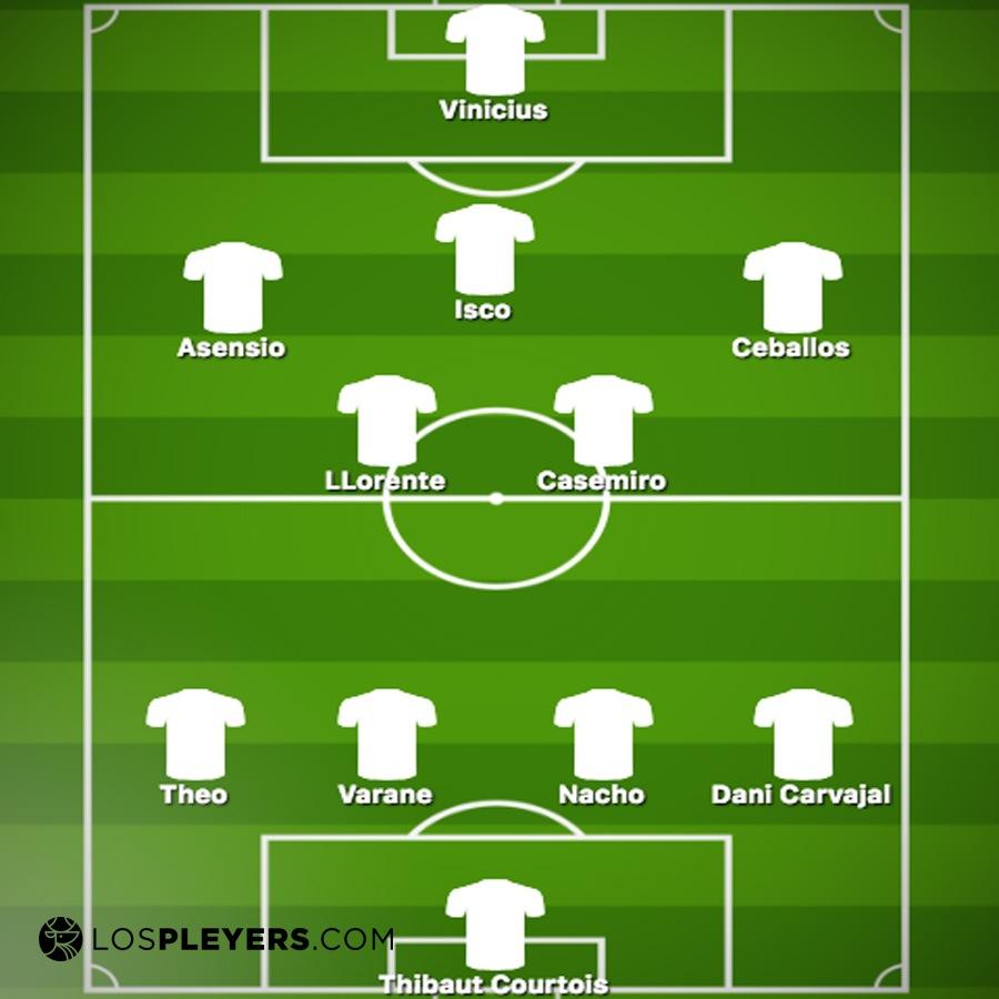 Real Madrid, Fichajes, Galáticos, Jóvenes