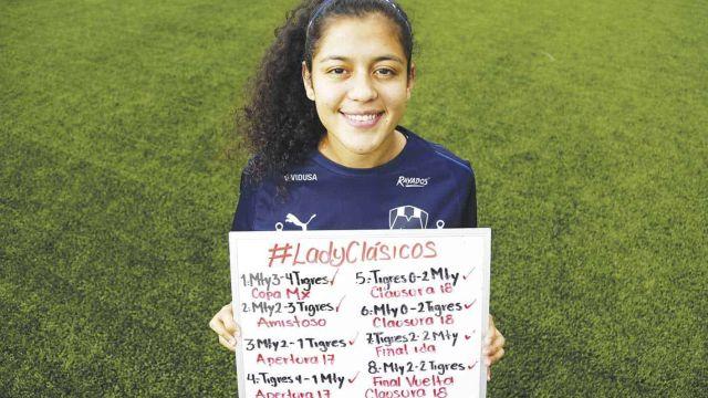 Lady Clásicos, Hilary García Ruiz, Clásico Regio, Liga Mx Femenil