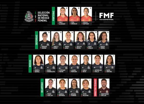20/01/2020, Christopher Cuéllar aclara ausencia de Charlyn Corral de la Selección Mexicana Femenil