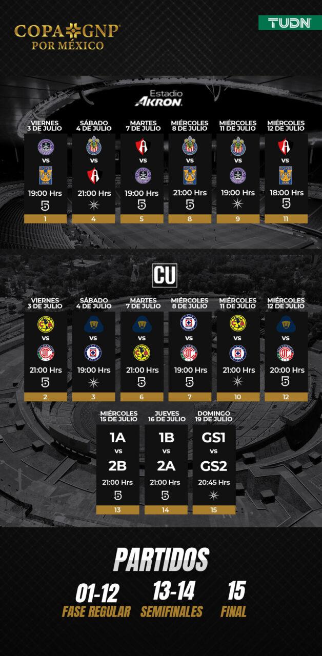 Equipos de Liga MX regresan con torneo en Guadalajara y CDMX 25/06/2020