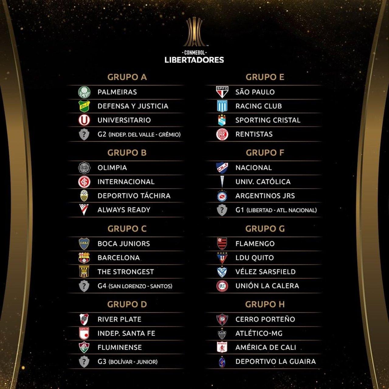 Definidos los grupos para la edición 2021 de la Copa CONMEBOL Libertadores (1)