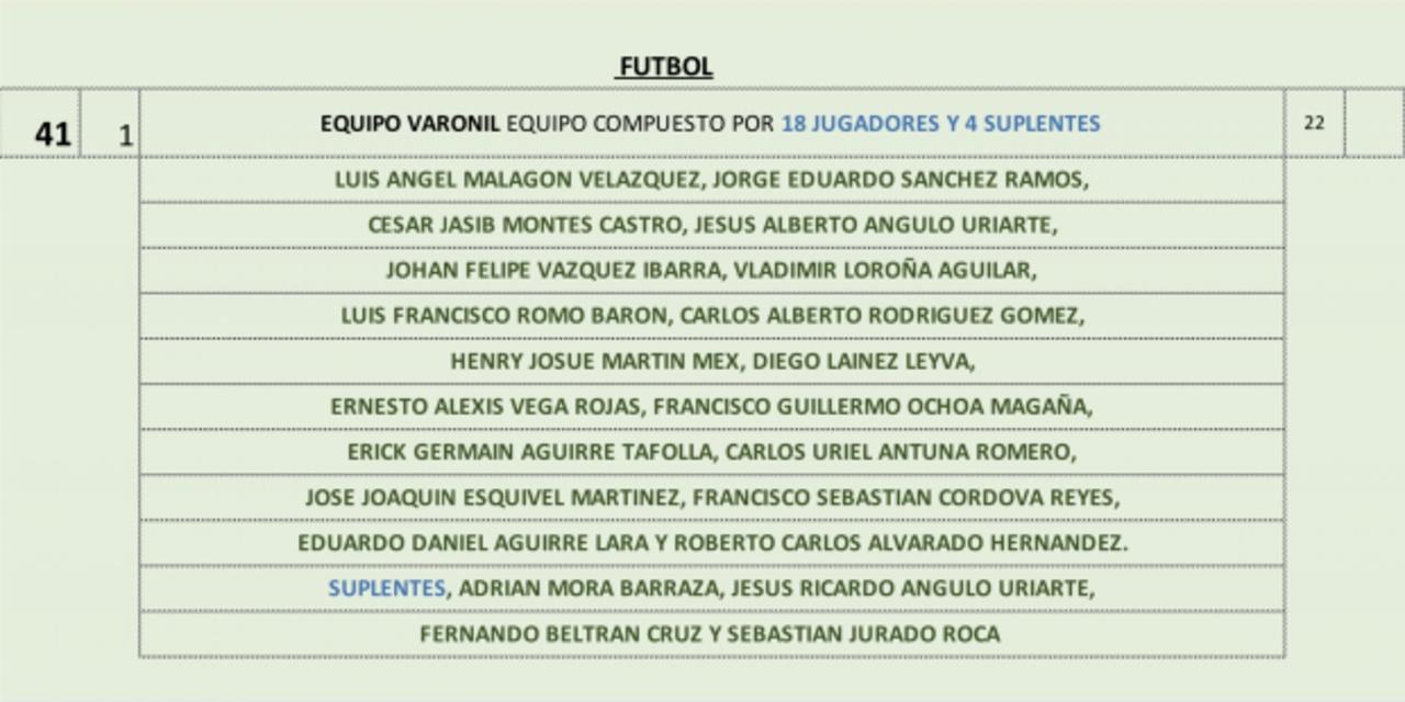 Selección Mexicana de Futbol tokyo 2020