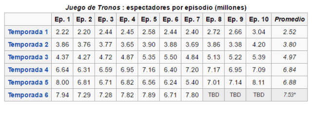 AUDIENCIAS DATOS