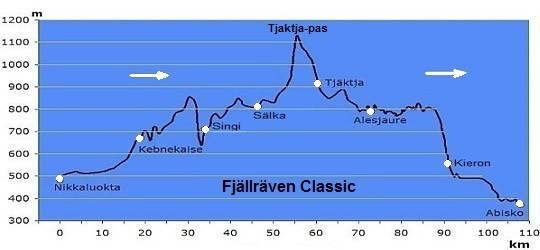 Fjällräven Classic
