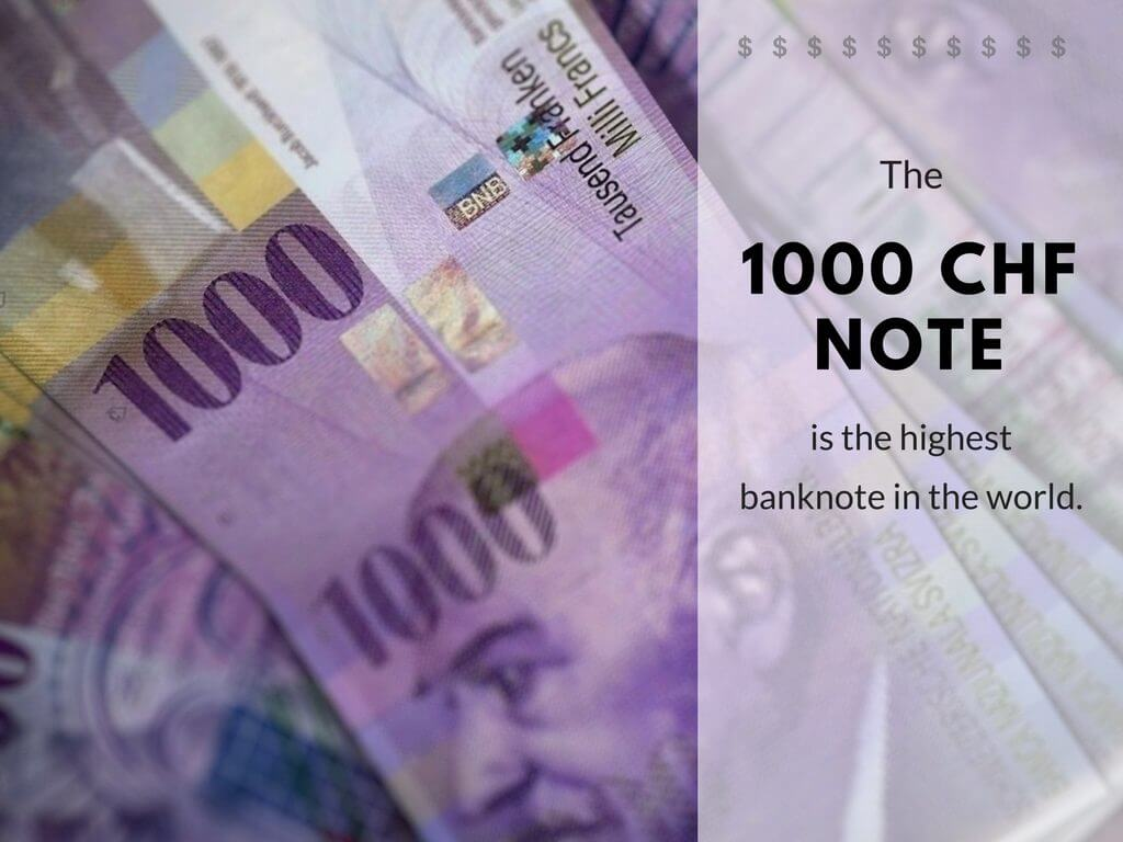 The 1000 CHF note is the highest banknote in the world.