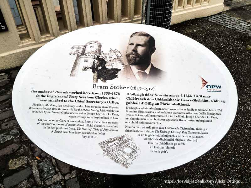 cartel con retrato de bram stoker