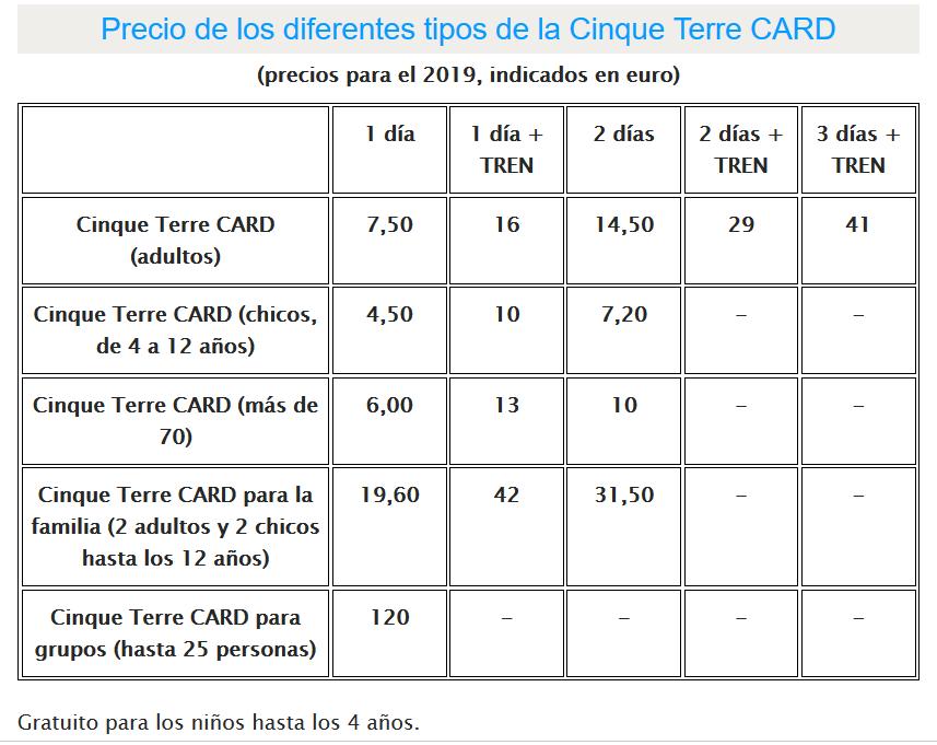-Precios de los diferentes tipos de tarjeta, extraída desde la página web-