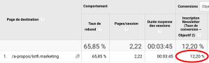 stats page d'à propos