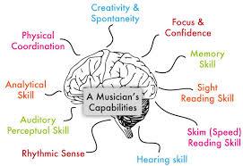 instrument-n-brain