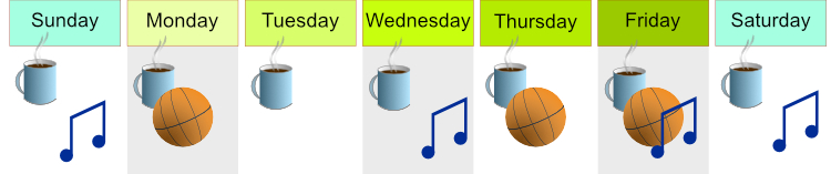 Present Simple - Weekly Schedule - music, basketball, coffee