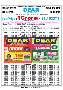 Lottery Sambad Live today 4pm 30/01/2021 Nagaland State Lottery Result Pdf File Download
