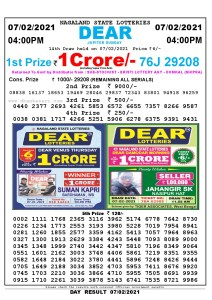 Lottery Sambad Live today 4pm 07/02/2021 Nagaland State Lottery Result Pdf File Download