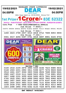 Lottery Sambad Live today 4pm 19/02/2021 Nagaland State Lottery Result Pdf File Download