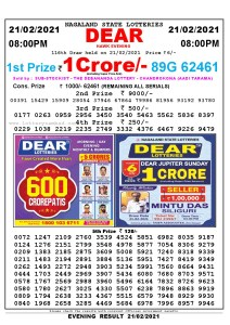 Lottery Sambad Live Result 8pm 21/02/2021 Evening Nagaland State Lottery Result Pdf Download