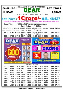 Lottery Sambad 11:55 am 28/02/2021 Morning Sikkim State Lottery Result Pdf Download