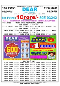 Lottery Sambad Live today 4pm 11/03/2021 Nagaland State Lottery Result Pdf File Download