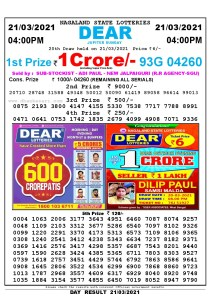 Lottery Sambad Live today 4pm 21/03/2021 Nagaland State Lottery Result Pdf File Download