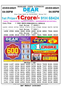 Lottery Sambad Live today 4pm 23/03/2021 Nagaland State Lottery Result Pdf File Download