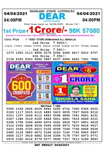 Lottery Sambad Live today 4pm 04/04/2021 Nagaland State Lottery Result Pdf File Download