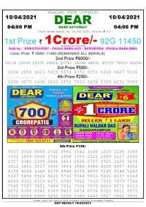 Lottery Sambad Live today 4pm 10/04/2021 Nagaland State Lottery Result Pdf File Download