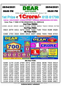 Lottery Sambad Live Result 8pm 28/04/2021 Evening Nagaland State Lottery Result Pdf Download