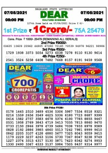Lottery Sambad Live Result 8pm 07/05/2021 Evening Nagaland State Lottery Result Pdf Download