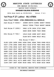 Manipur State Lottery Result (25.05.2021) Out now 07 pm pdf download