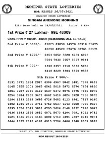 Manipur State Lottery Result (26.05.2021) Out now 11 AM pdf download