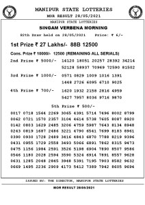 Manipur State Lottery Result (28.05.2021) Out now 11 AM pdf download