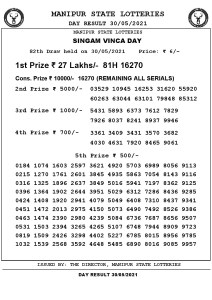 Manipur State Lottery Result (30.05.2021) Out now 03 pm pdf download