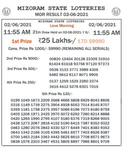 Mizoram State Lottery Result (02.06.2021) Out now 11:55 AM Morning Result pdf download
