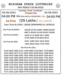 Mizoram State Lottery Result (02.06.2021) Out now 04:00 pm pdf download