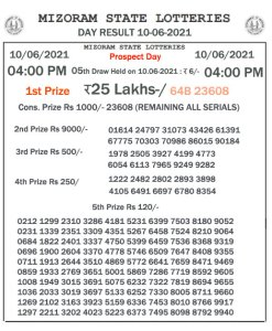 Mizoram State Lottery Result (10.06.2021) Out now 04:00 pm pdf download
