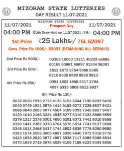 Mizoram State Lottery Result (11.07.2021) Out now 04:00 pm pdf download
