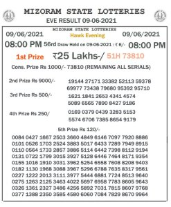 Mizoram State Lottery Result (09.06.2021) Out now 08:00 pm pdf download