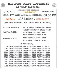 Mizoram State Lottery Result (11.06.2021) Out now 08:00 pm pdf download