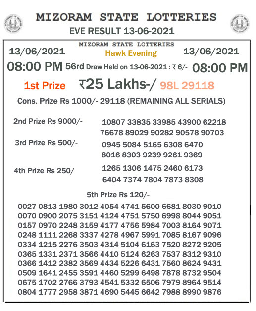 Mizoram State Lottery Result (13.06.2021) Out now 08:00 pm pdf download